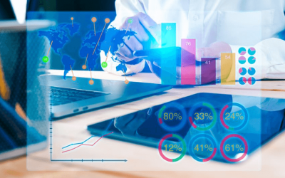 3 Key Procurement KPI Metrics that Companies Must Be Aware Of