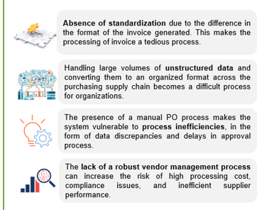 Boosting Agility In Procure To Pay Process Procure To Pay Management - Invoice management process