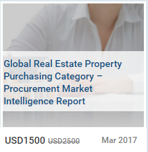 Real Estate Property Purchasing