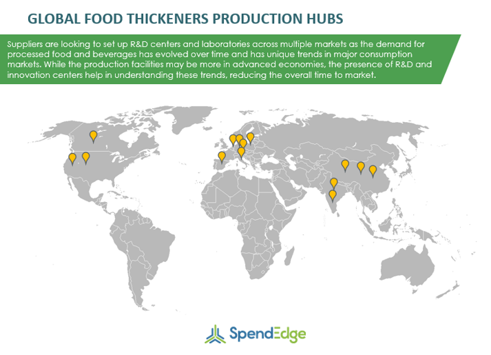 food thickeners production hub