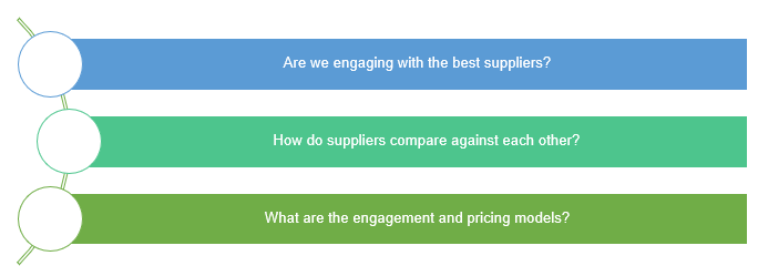 Sp- supplier profiling01