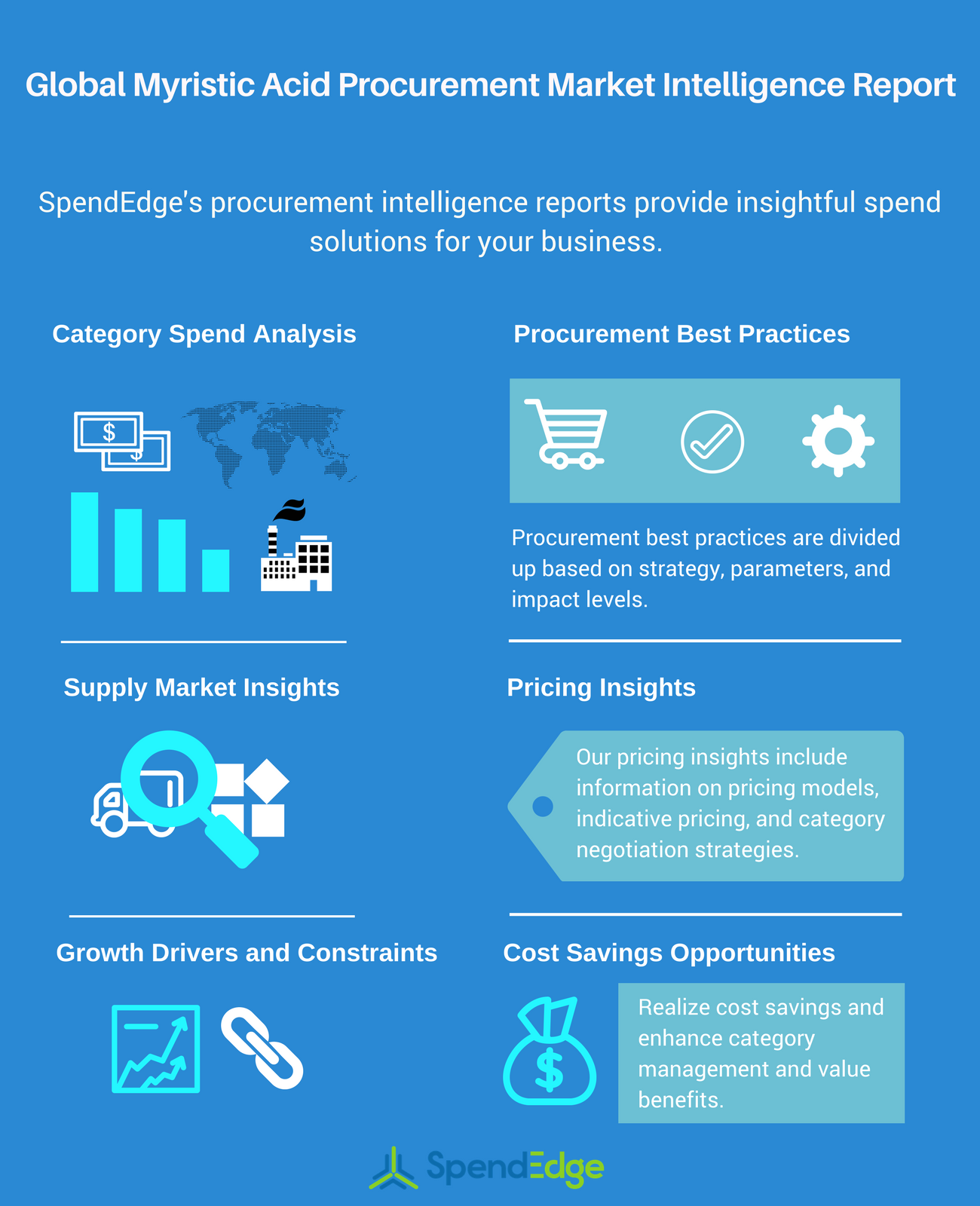 SpendEdge Procurement Market Intelligence I- Myristic Acid