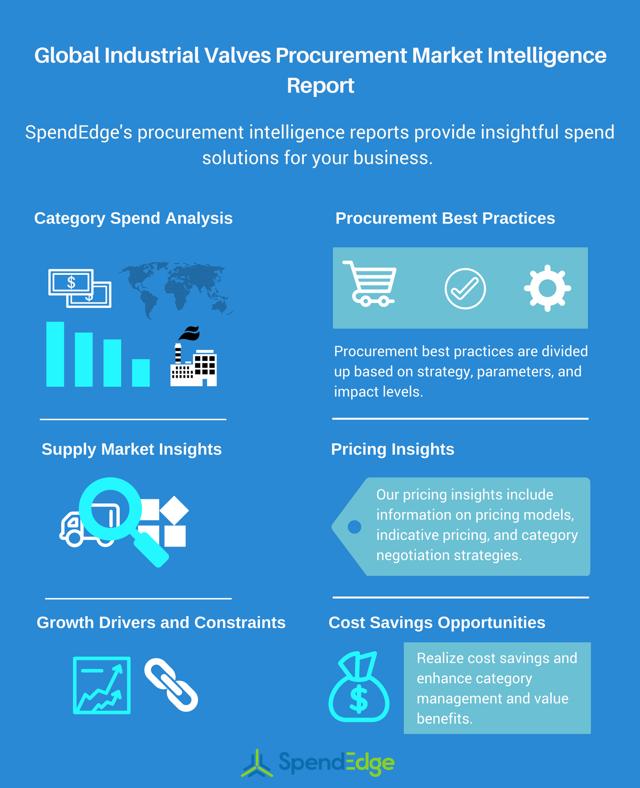 SpendEdge Procurement Market Intelligence Infographics