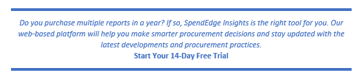 SpendEdge Insights Trial