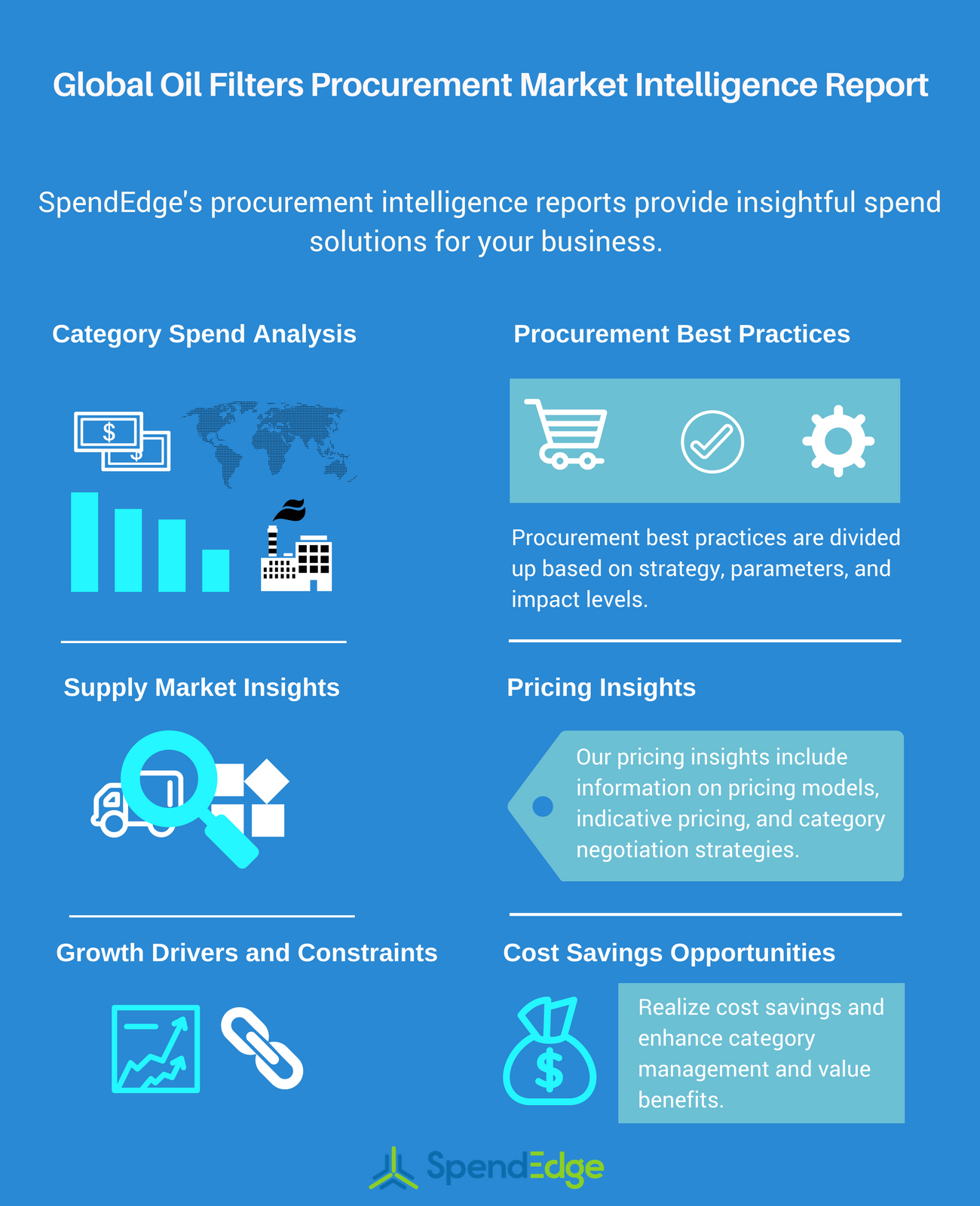 SpendEdge Procurement Market Intelligence Infographics (1)