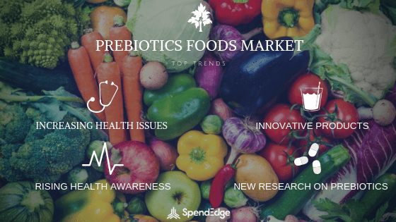 PREBIOTICS-INFOGRAPHIC