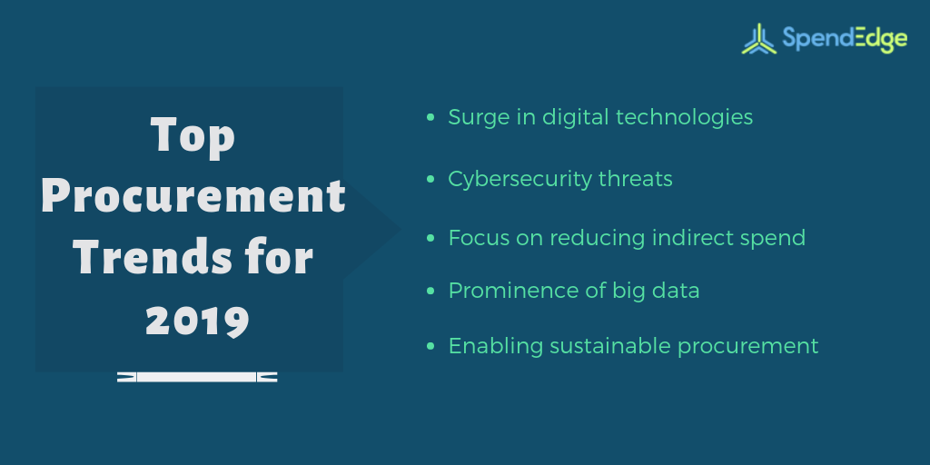 Top Procurement Trends for 2019