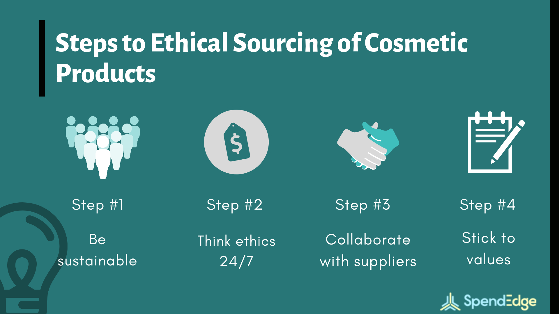 Steps to Ethical Sourcing
