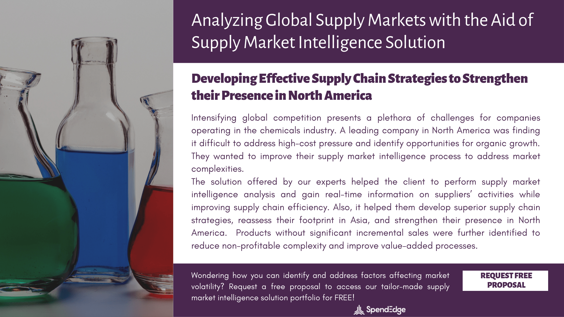 Supply Market Intelligence-min