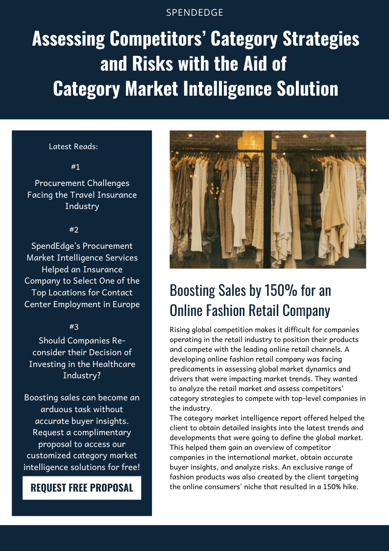 Category Market Intelligence-min